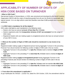 HSN Code-applicability of number of digits